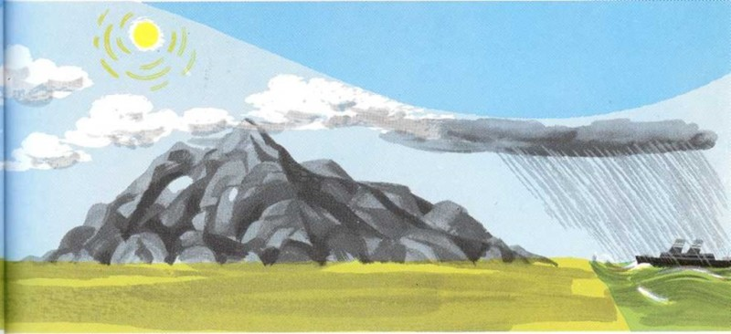 Montañas y valles de aire
