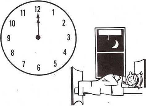 La esfera de un reloj