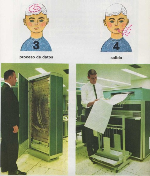 """Cómo """"piensa"""" un ordenador electrónico"""