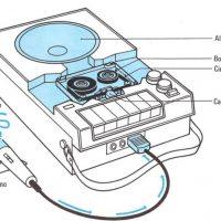 Sonidos que provienen de una cinta