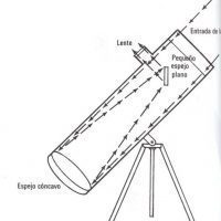 Espejos para los astrónomos