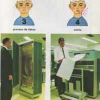 Cómo «piensa» un ordenador electrónico