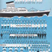 El transatlántico y su personal