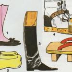 Sombreros y zapatos que van juntos